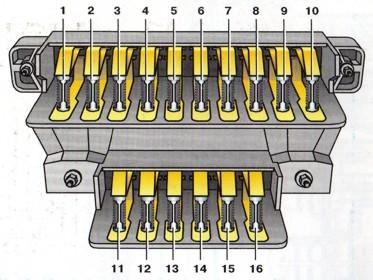 S pb chipdiagnost диагностика двигателя чип тюнинг автомобилей и