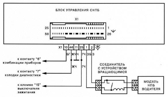 МНПБП - модуль надувной