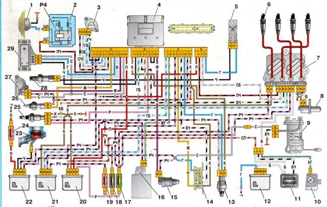 Схема разъёмов блока питания